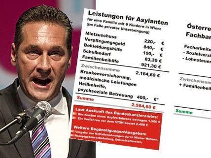 FPÖ-Chef H.C. Strache rechnet auf Facebook angebliche Missstände vor
