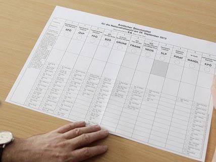 Aktuellen Prognosen zufolge schaffen es fünf Parteien sicher in den Nationalrat.