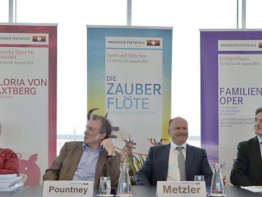 Programmpräsentation in Wien