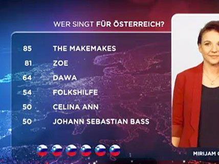 """Das """"Europa-Voting"""" bei """"Wer singt für Österreich?"""" war aufgezeichnet."""