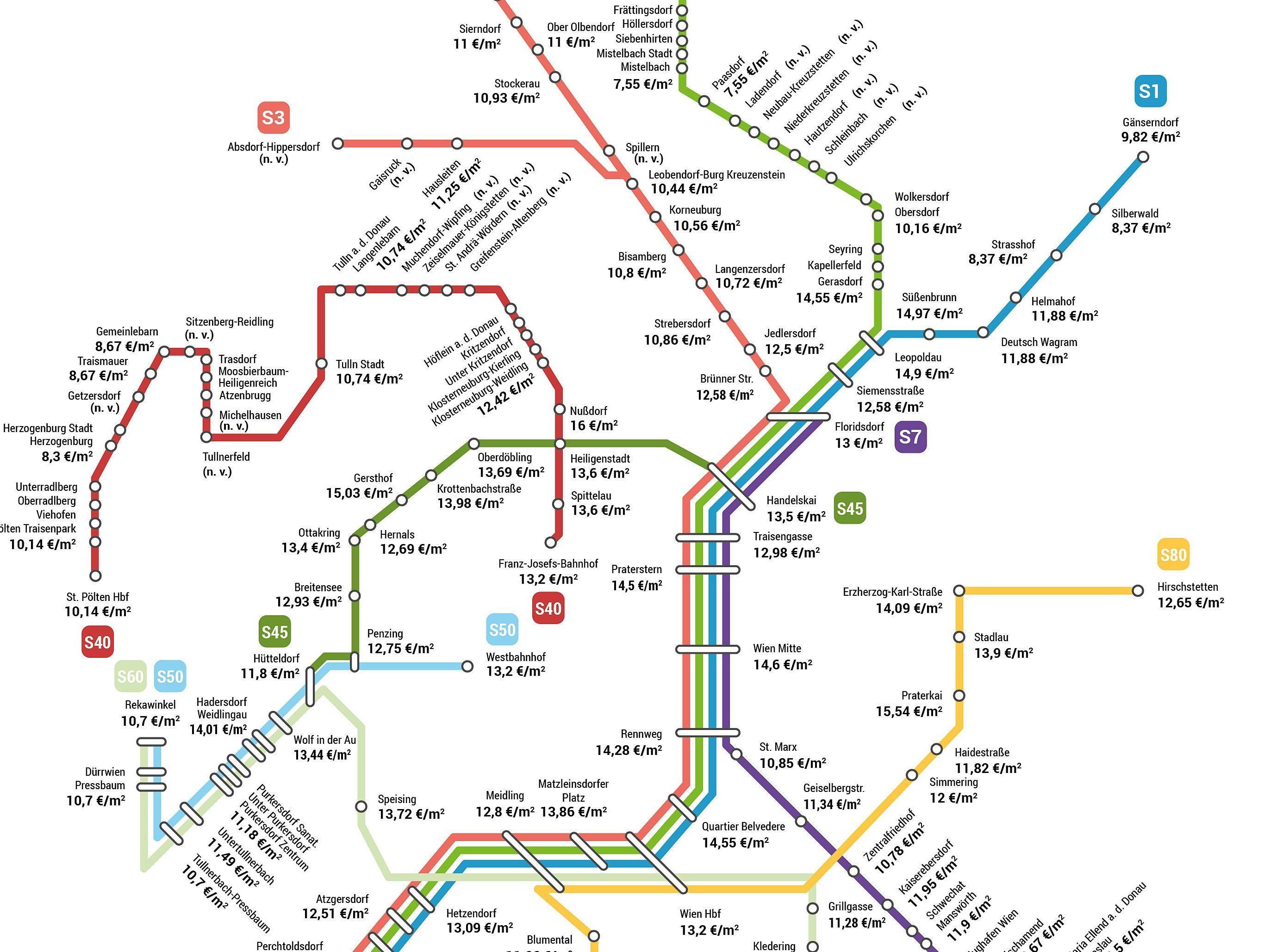 An welchen S-Bahn-Stationen wohnt es sich günstig?