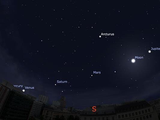 Wie sich die Planetenparade am Nachthimmel zeigt, veranschaulicht diese Grafik