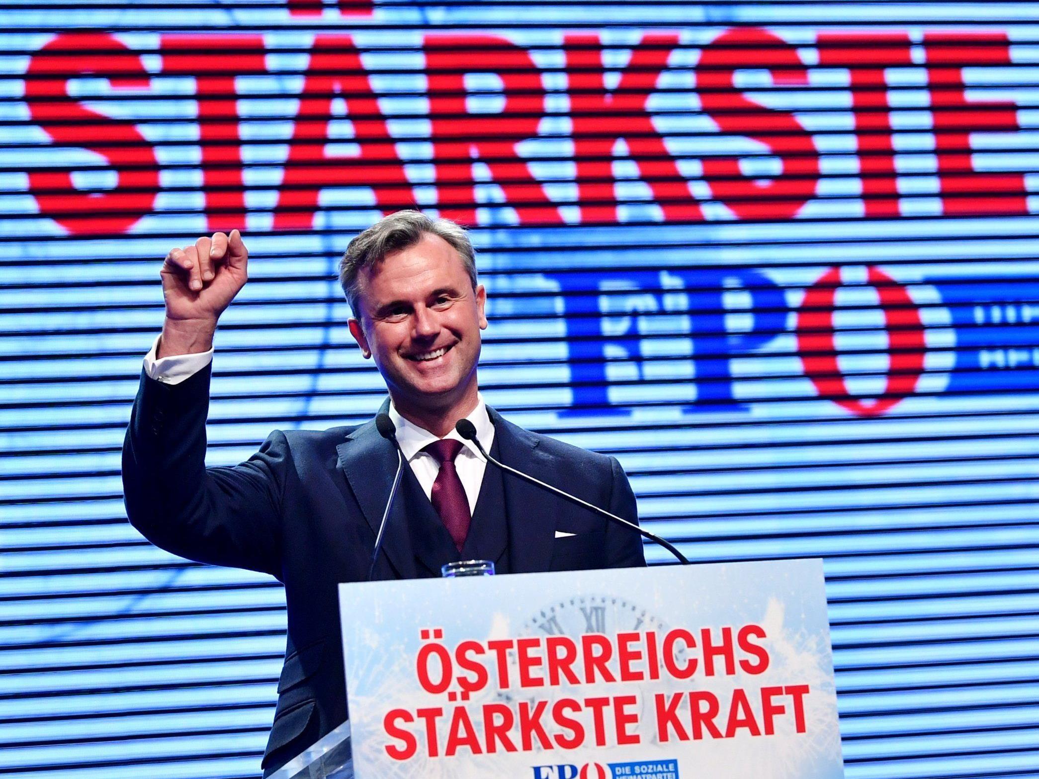 Die FPÖ gab im Vorjahr am meisten für politische Werbung aus